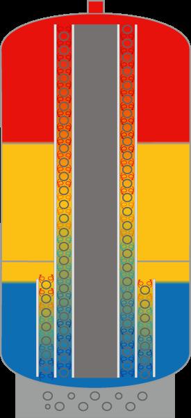 Link3 Schichten Laderegister